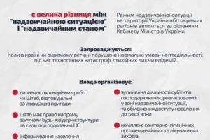 Кабмін ухвалив рішення про запровадження на Черкащині надзвичайної ситуації