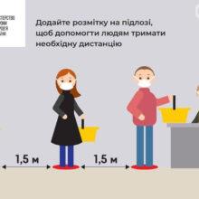 Про дотримання дистанції не менш як 1,5 метра у торгівельних закладах та закладах загального користування громадян