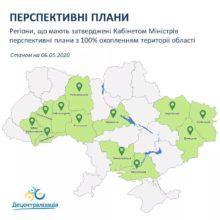 Кабмін затвердив перспективний план формування територій громад Черкащини