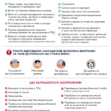 Про послаблення карантинних обмежень в Україні з 11-го травня