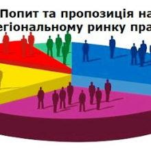 Про попит та пропозиції на ринку праці Черкащини