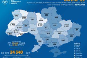 В Україні підтверджено 24 340 випадків COVID-19
