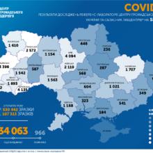 В Україні зафіксували 34 063 випадки COVID-19
