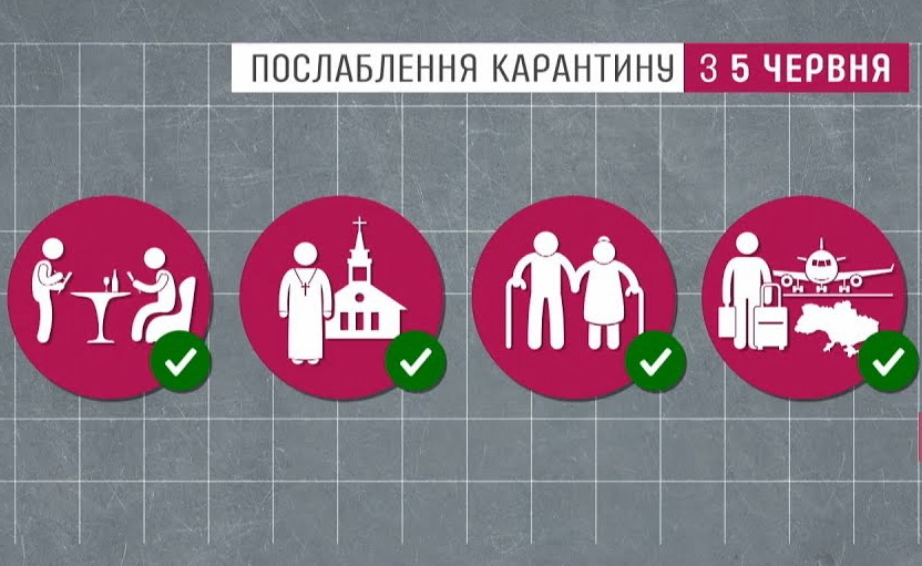 На території Черкаського району продовжується послаблення протиепідемічних заходів