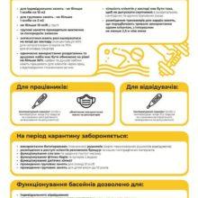 З 1 червня в Україні настає новий етап пом'якшення карантину, – МОЗ
