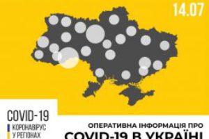 В Україні зафіксували 638 нових випадків коронавірусної хвороби COVID-19