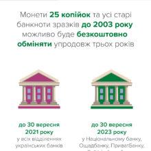 Національний банк України: про зміни в готівковому обігу