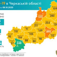 +236 нових випадків COVID-19 зафіксували в області за добу