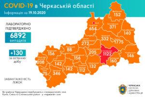 Сергій Сергійчук про епідситуацію в області 19 жовтня