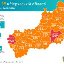 Сергій Сергійчук про епідситуацію в області 26 жовтня