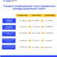Реформування дошкільної освіти передбачає й збільшення зарплати вихователів, – Сергій Шкарлет