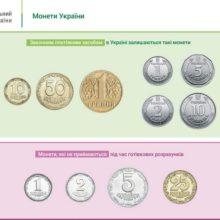 Інформація щодо монет та банкнот, які залишаються дійсним платіжним засобом