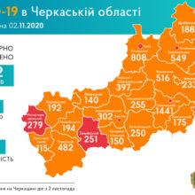 Сергій Сергійчук про епідситуацію в області 2 листопада