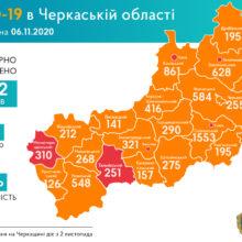 Сергій Сергійчук про епідситуацію в області 06 листопада