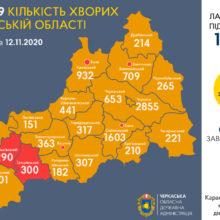 Сергій Сергійчук про епідситуацію в області 12 листопада