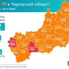 Сергій Сергійчук про епідситуацію в області 03 листопада