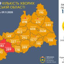 Сергій Сергійчук про епідситуацію в області 9 листопада