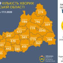 Сергій Сергійчук про епідситуацію в області 17 листопада