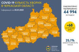 Лариса Кошова про епідситуацію в Черкаській області 25 січня