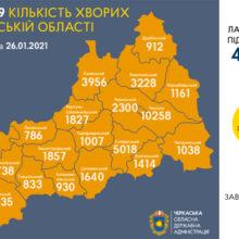 Лариса Кошова про епідситуацію в Черкаській області 26 січня