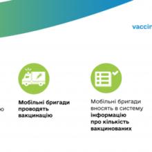 НСЗУ платитиме закладам, що проводитимуть вакцинацію від COVID-19