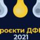 294 проекти регіонального розвитку відібрані для фінансування у 2021 році коштом ДФРР