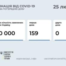 За перший день в Україні щепили 159 медиків
