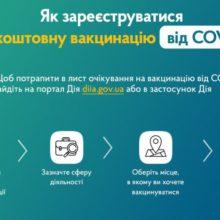 На вакцинацію проти COVID можна записатися онлайн