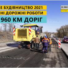 З поліпшенням погоди #Велике_будівництво стартувало одразу на 215 трасах по всій Україні