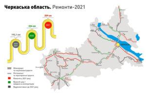 «Ми відновимо найбільш критичні автошляхи області», – Олександр Скічко