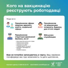Кого на вакцинацію від COVID-19 можуть зареєструвати роботодавці