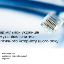 Масштабна інтернетизація сіл: комісія при Мінцифрі прийняла рішення про розподіл Інтернет-субвенції