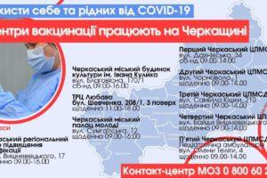 Вакцина Moderna в наявності у всіх пунктах  щеплень Черкащини