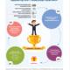 «Директор 2021: найкраща практика»: освітян Черкащини запрошують взяти участь у конкурсі