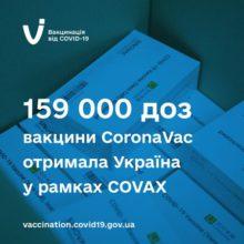 159 000 доз вакцини CoronaVac отримала Україна у рамках COVAX